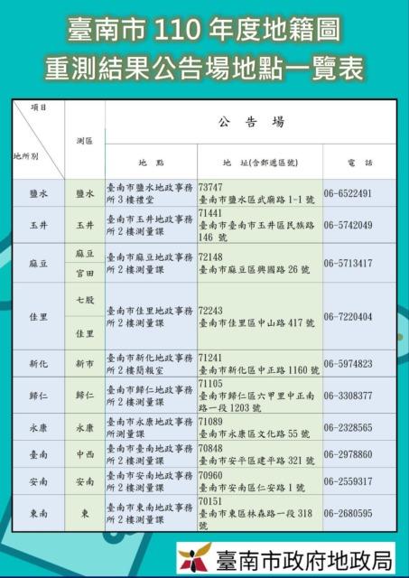 臺南市110年度地籍圖重測 公告